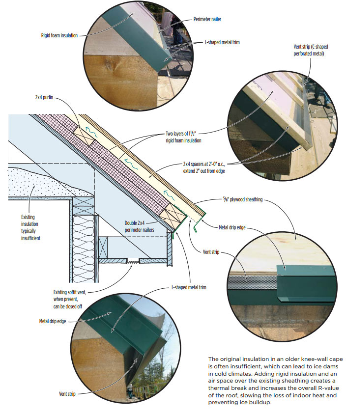 Insulation U0026 Ventilation | Dan Perkins Metal Roofing